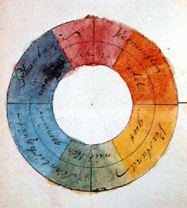 Barevné spektrální schéma tak, jak jej vytvořil J.W. von Goethe. Zdroj: http://www.brainpickings.org/